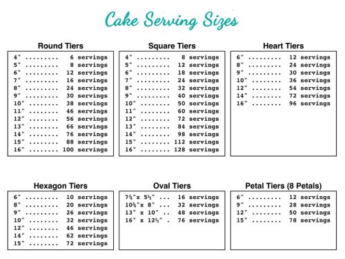 Portions Pricing Amp Policy S The Little Cake Company In